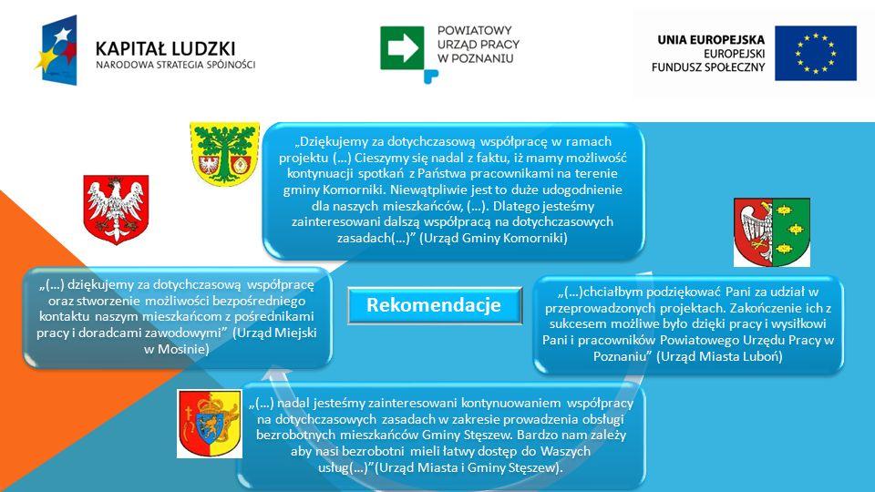 """"""" Dziękujemy za dotychczasową współpracę w ramach projektu (…) Cieszymy się nadal z faktu, iż mamy możliwość kontynuacji spotkań z Państwa pracownikami na terenie gminy Komorniki."""
