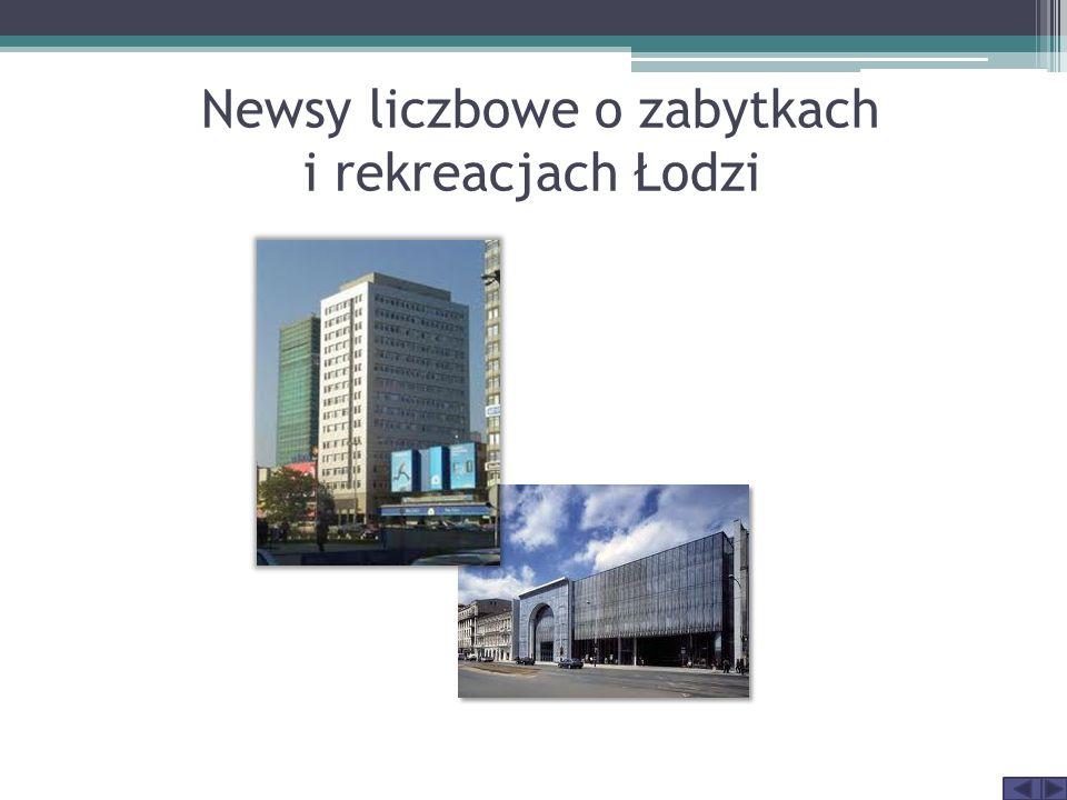 Newsy liczbowe o zabytkach i rekreacjach Łodzi