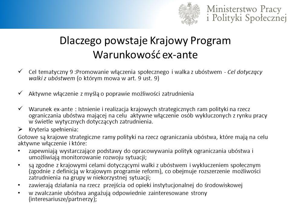 Dlaczego powstaje Krajowy Program Warunkowość ex-ante Cel tematyczny 9 :Promowanie włączenia społecznego i walka z ubóstwem - Cel dotyczący walki z ub