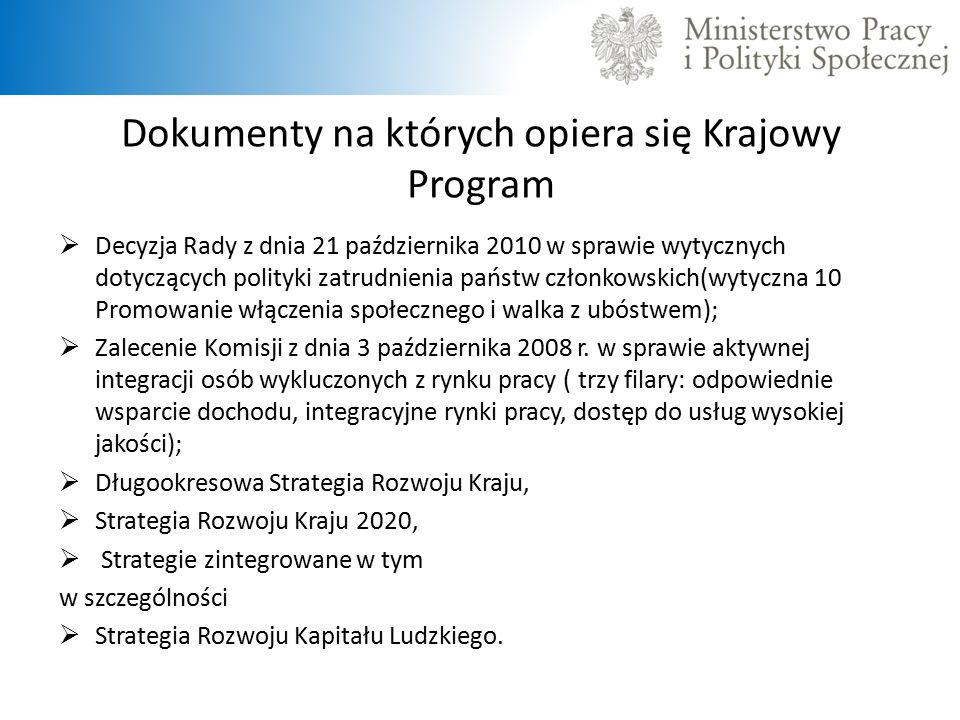 Dokumenty na których opiera się Krajowy Program  Decyzja Rady z dnia 21 października 2010 w sprawie wytycznych dotyczących polityki zatrudnienia pańs