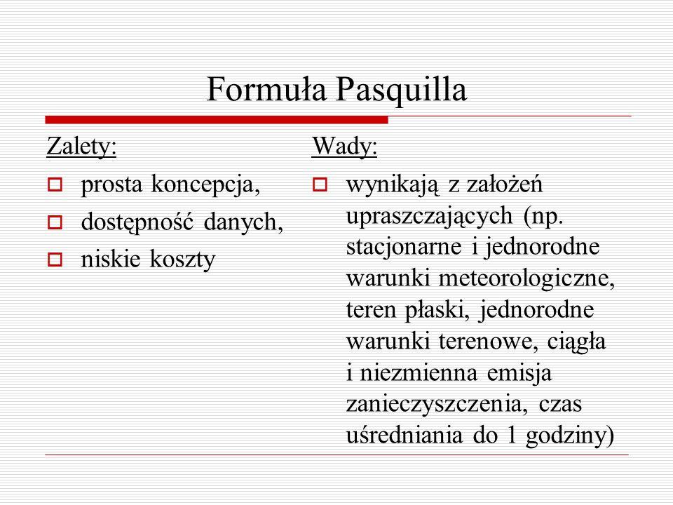 Formuła Pasquilla Zalety:  prosta koncepcja,  dostępność danych,  niskie koszty Wady:  wynikają z założeń upraszczających (np. stacjonarne i jedno