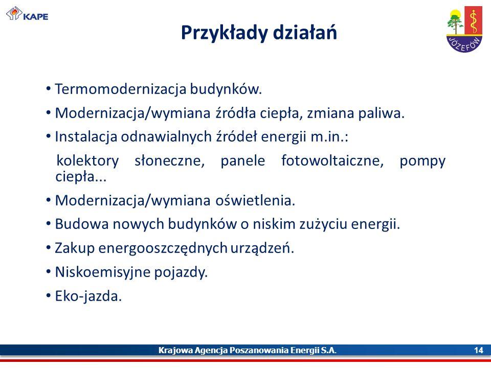 Krajowa Agencja Poszanowania Energii S.A. 14 Przykłady działań Termomodernizacja budynków. Modernizacja/wymiana źródła ciepła, zmiana paliwa. Instalac