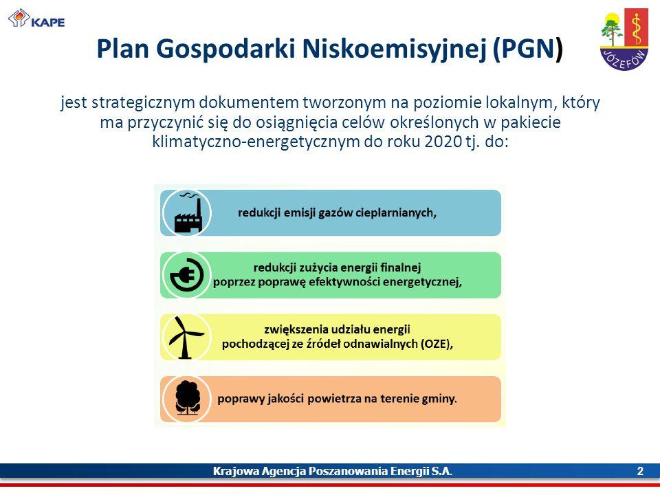 Krajowa Agencja Poszanowania Energii S.A. 2 Plan Gospodarki Niskoemisyjnej (PGN) jest strategicznym dokumentem tworzonym na poziomie lokalnym, który m