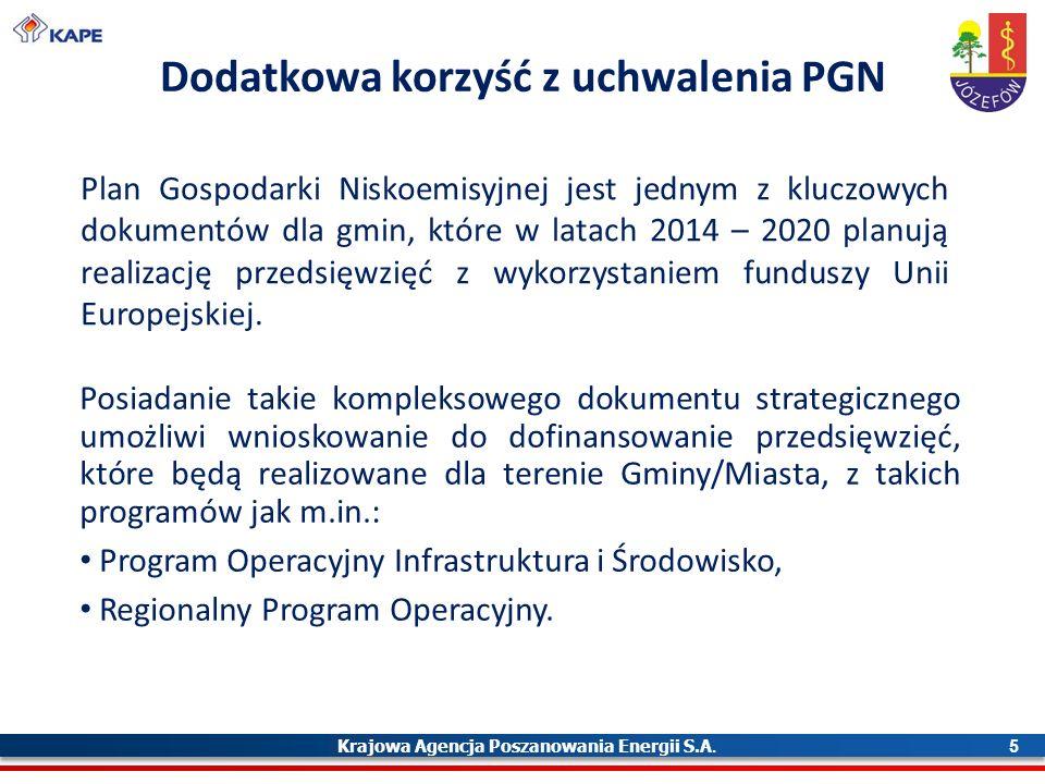 Krajowa Agencja Poszanowania Energii S.A. 5 Dodatkowa korzyść z uchwalenia PGN Posiadanie takie kompleksowego dokumentu strategicznego umożliwi wniosk