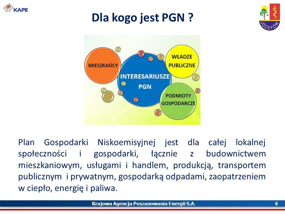 Krajowa Agencja Poszanowania Energii S.A. 6 Dla kogo jest PGN ? Plan Gospodarki Niskoemisyjnej jest dla całej lokalnej społeczności i gospodarki, łącz