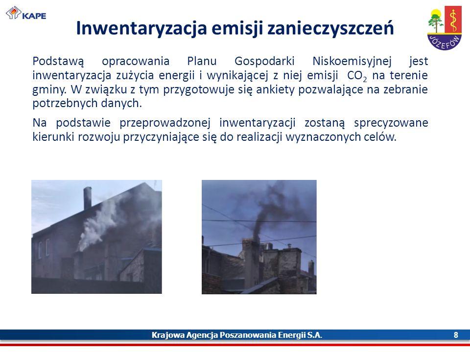Krajowa Agencja Poszanowania Energii S.A. 8 Inwentaryzacja emisji zanieczyszczeń Podstawą opracowania Planu Gospodarki Niskoemisyjnej jest inwentaryza