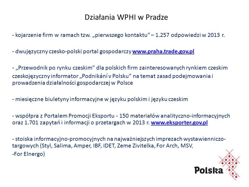 Działania WPHI w Pradze - kojarzenie firm w ramach tzw.