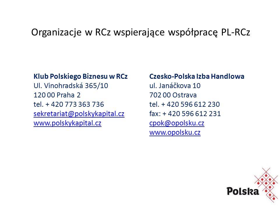 Organizacje w RCz wspierające współpracę PL-RCz Klub Polskiego Biznesu w RCz Ul.