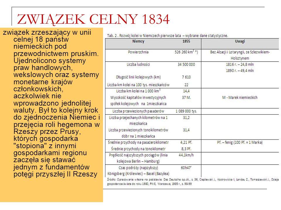 ZWIĄZEK CELNY 1834 związek zrzeszający w unii celnej 18 państw niemieckich pod przewodnictwem pruskim.
