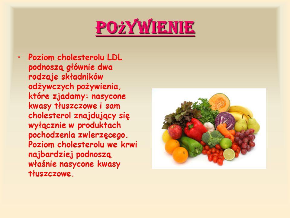 Pożywienie Poziom cholesterolu LDL podnoszą głównie dwa rodzaje składników odżywczych pożywienia, które zjadamy: nasycone kwasy tłuszczowe i sam cholesterol znajdujący się wyłącznie w produktach pochodzenia zwierzęcego.