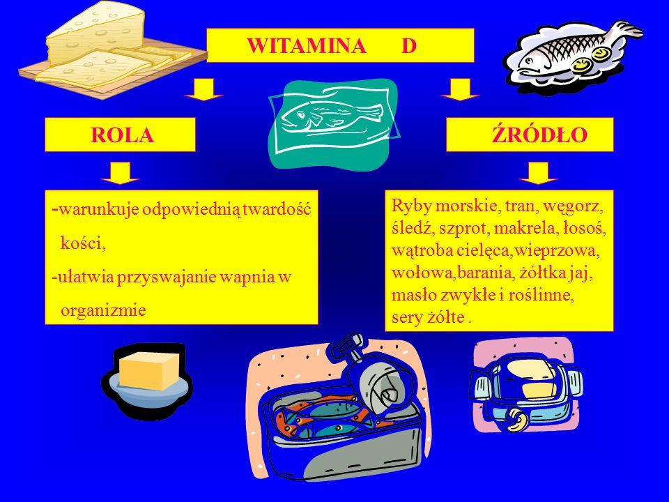 WITAMINA D ROLA ŹRÓDŁO - warunkuje odpowiednią twardość kości, -ułatwia przyswajanie wapnia w organizmie Ryby morskie, tran, węgorz, śledź, szprot, makrela, łosoś, wątroba cielęca,wieprzowa, wołowa,barania, żółtka jaj, masło zwykłe i roślinne, sery żółte.