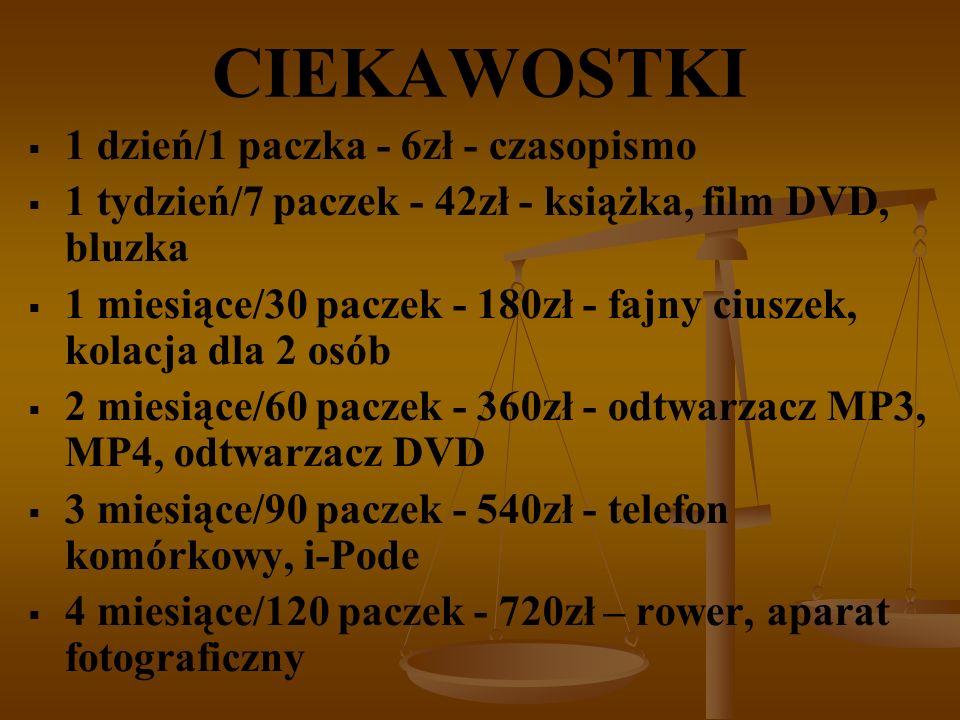 CIEKAWOSTKI   1 dzień/1 paczka - 6zł - czasopismo   1 tydzień/7 paczek - 42zł - książka, film DVD, bluzka   1 miesiące/30 paczek - 180zł - fajny ciuszek, kolacja dla 2 osób   2 miesiące/60 paczek - 360zł - odtwarzacz MP3, MP4, odtwarzacz DVD   3 miesiące/90 paczek - 540zł - telefon komórkowy, i-Pode   4 miesiące/120 paczek - 720zł – rower, aparat fotograficzny