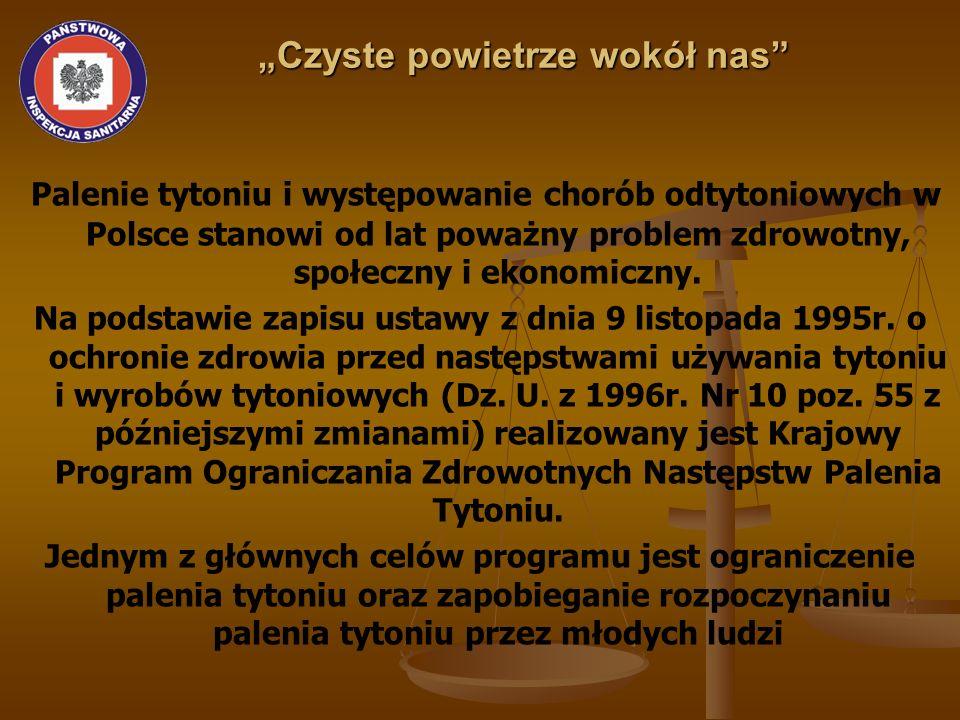PALENIE TYTONIU TO UZALEŻNIENIE .cd.