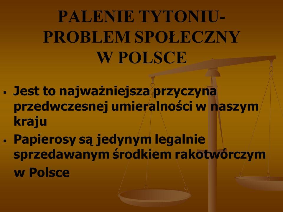 PALENIE TYTONIU – PROBLEM SPOŁECZNY   w Polsce codziennie zaczyna palić pół tysiąca dzieci, co trzeci chłopiec i co piąta dziewczynka do 10 roku życia eksperymentowali z paleniem papierosów   rocznie próbuje palenia około 180 tys.