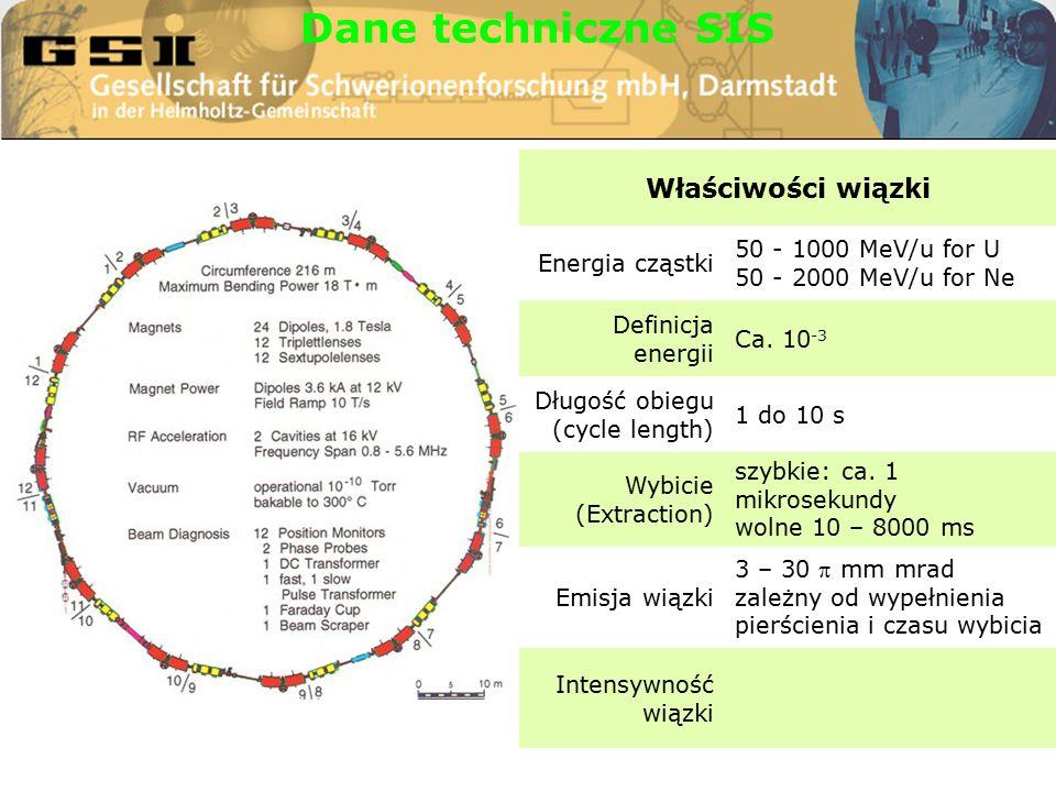 Dane techniczne SIS Właściwości wiązki Energia cząstki 50 - 1000 MeV/u for U 50 - 2000 MeV/u for Ne Definicja energii Ca.
