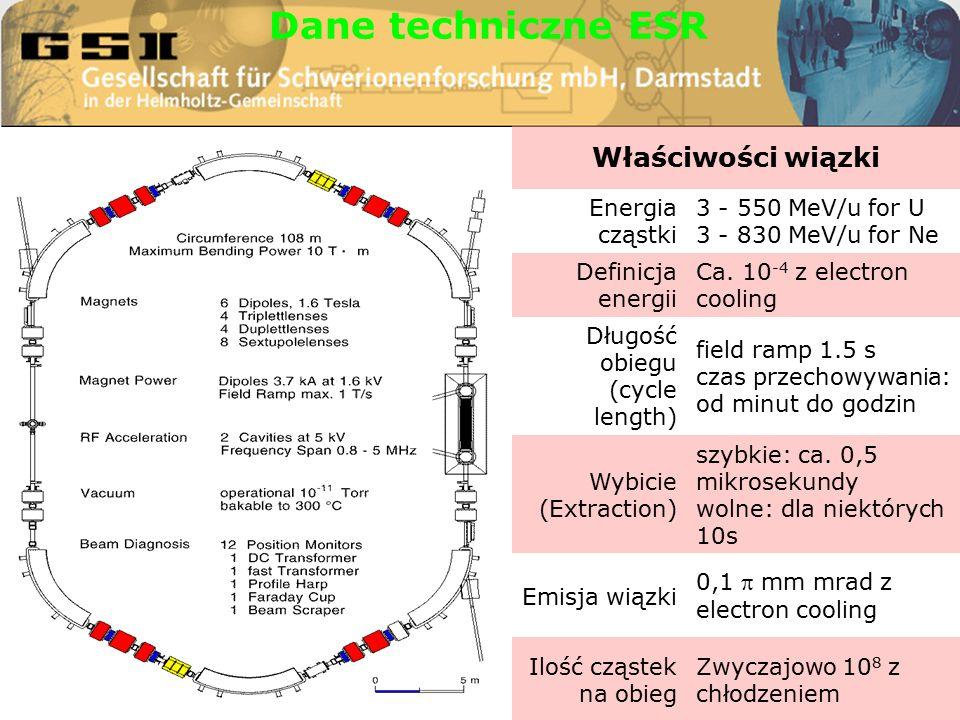 Dane techniczne ESR Właściwości wiązki Energia cząstki 3 - 550 MeV/u for U 3 - 830 MeV/u for Ne Definicja energii Ca.