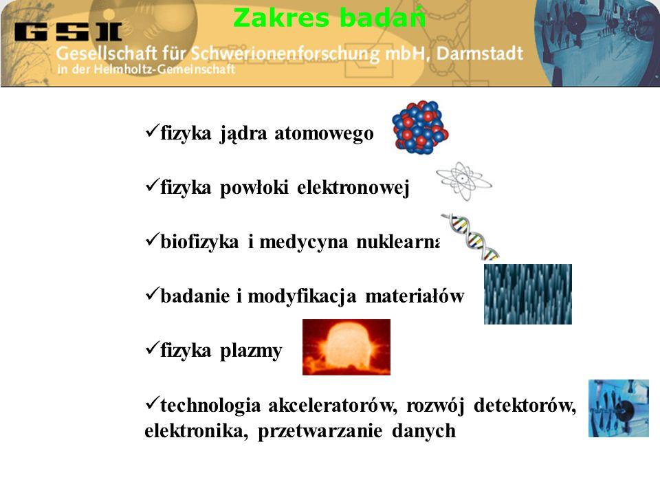 fizyka jądra atomowego fizyka powłoki elektronowej biofizyka i medycyna nuklearna badanie i modyfikacja materiałów fizyka plazmy technologia akceleratorów, rozwój detektorów, elektronika, przetwarzanie danych Zakres badań