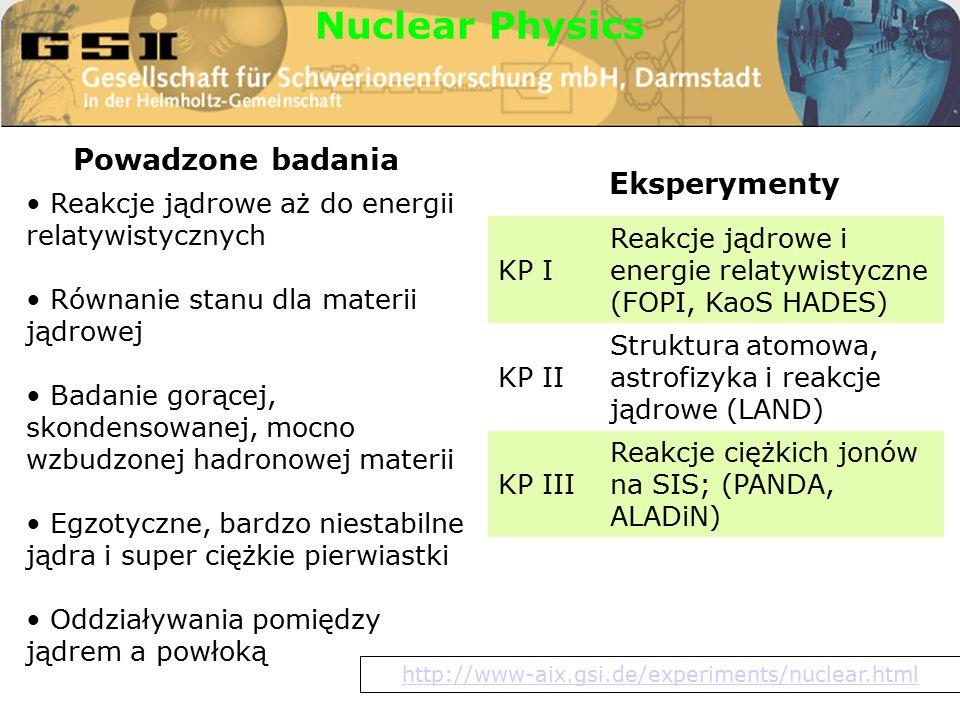 Nuclear Physics KP I Reakcje jądrowe i energie relatywistyczne (FOPI, KaoS HADES) KP II Struktura atomowa, astrofizyka i reakcje jądrowe (LAND) KP III Reakcje ciężkich jonów na SIS; (PANDA, ALADiN) Reakcje jądrowe aż do energii relatywistycznych Równanie stanu dla materii jądrowej Badanie gorącej, skondensowanej, mocno wzbudzonej hadronowej materii Egzotyczne, bardzo niestabilne jądra i super ciężkie pierwiastki Oddziaływania pomiędzy jądrem a powłoką Eksperymenty Powadzone badania http://www-aix.gsi.de/experiments/nuclear.html