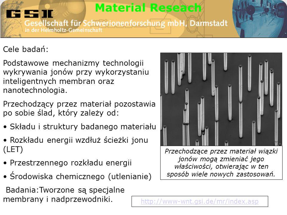 Cele badań: Podstawowe mechanizmy technologii wykrywania jonów przy wykorzystaniu inteligentnych membran oraz nanotechnologia.