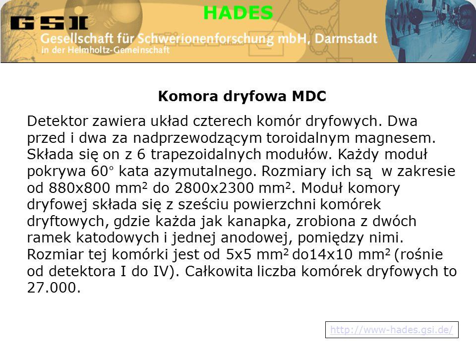 HADES Komora dryfowa MDC Detektor zawiera układ czterech komór dryfowych.