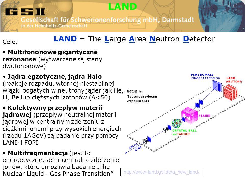 """LAND = The Large Area Neutron Detector LAND Cele: Multifononowe gigantyczne rezonanse (wytwarzane są stany dwufononowe) Jądra egzotyczne, jądra Halo (reakcje rozpadu, wtórnej niestabilnej wiązki bogatych w neutrony jąder jak He, Li, Be lub cięższych izotopów (A<50) Kolektywny przepływ materii jądrowej (przepływ neutralnej materii jądrowej w centralnym zderzeniu z ciężkimi jonami przy wysokich energiach (rzędu 1AGeV) są badanie przy pomocy LAND i FOPI Multifragmentacja (jest to energetyczne, semi-centralne zderzenie jonów, które umożliwia badanie """"The Nuclear Liquid –Gas Phase Transition http://www-land.gsi.de/a_new_land/"""