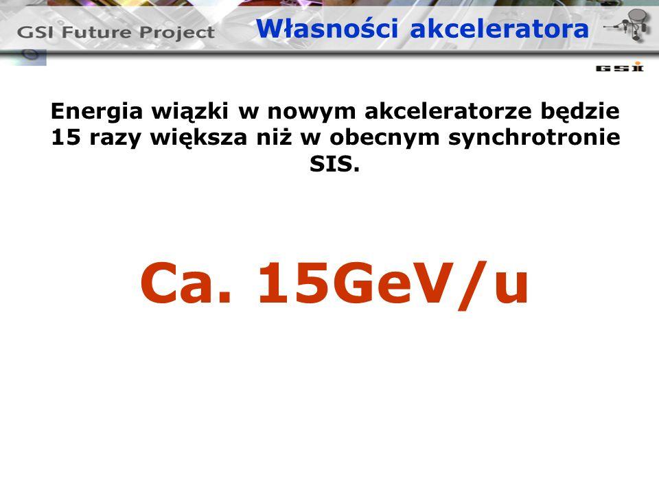 Energia wiązki w nowym akceleratorze będzie 15 razy większa niż w obecnym synchrotronie SIS.