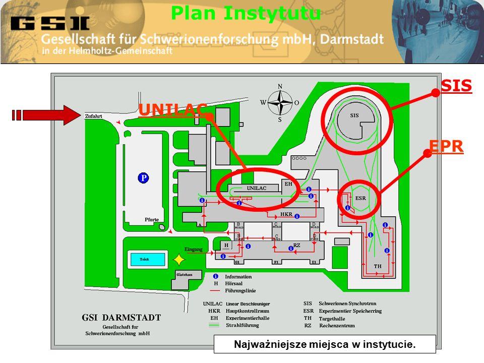 Plan Instytutu UNILAC SIS EPR Najważniejsze miejsca w instytucie.
