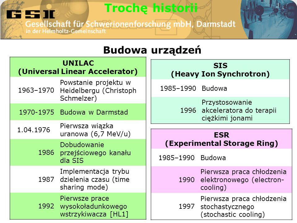 Trochę historii UNILAC (Universal Linear Accelerator) 1963–1970 Powstanie projektu w Heidelbergu (Christoph Schmelzer) 1970-1975Budowa w Darmstad 1.04.1976 Pierwsza wiązka uranowa (6,7 MeV/u) 1986 Dobudowanie przejściowego kanału dla SIS 1987 Implementacja trybu dzielenia czasu (time sharing mode) 1992 Pierwsze prace wysokoładunkowego wstrzykiwacza [HL1] SIS (Heavy Ion Synchrotron) 1985–1990Budowa 1996 Przystosowanie akceleratora do terapii ciężkimi jonami ESR (Experimental Storage Ring) 1985–1990Budowa 1990 Pierwsza praca chłodzenia elektronowego (electron- cooling) 1997 Pierwsza praca chłodzenia stochastycznego (stochastic cooling) Budowa urządzeń