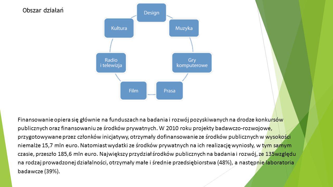 Finansowanie opiera się głównie na funduszach na badania i rozwój pozyskiwanych na drodze konkursów publicznych oraz finansowaniu ze środków prywatnyc