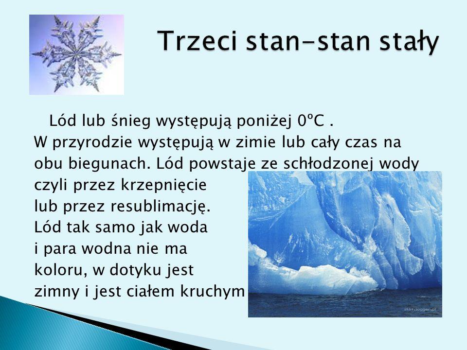 Lód lub śnieg występują poniżej 0ºC. W przyrodzie występują w zimie lub cały czas na obu biegunach.