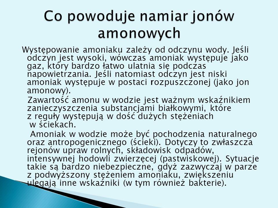 Występowanie amoniaku zależy od odczynu wody.