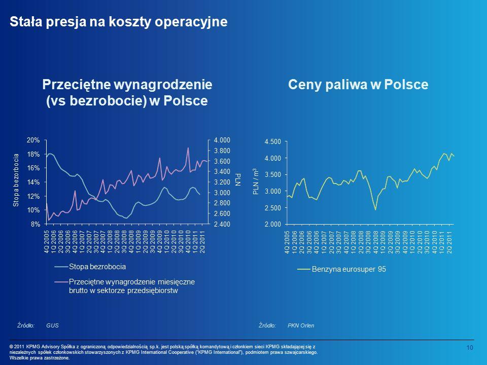 10 © 2011 KPMG Advisory Spółka z ograniczoną odpowiedzialnością sp.k.