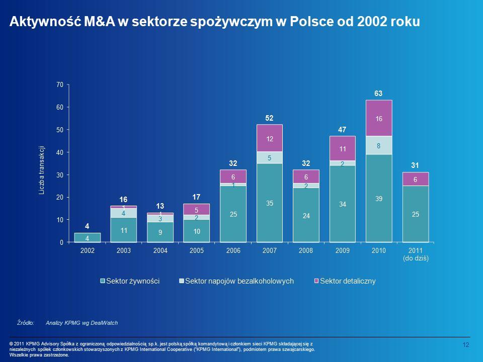 12 © 2011 KPMG Advisory Spółka z ograniczoną odpowiedzialnością sp.k.