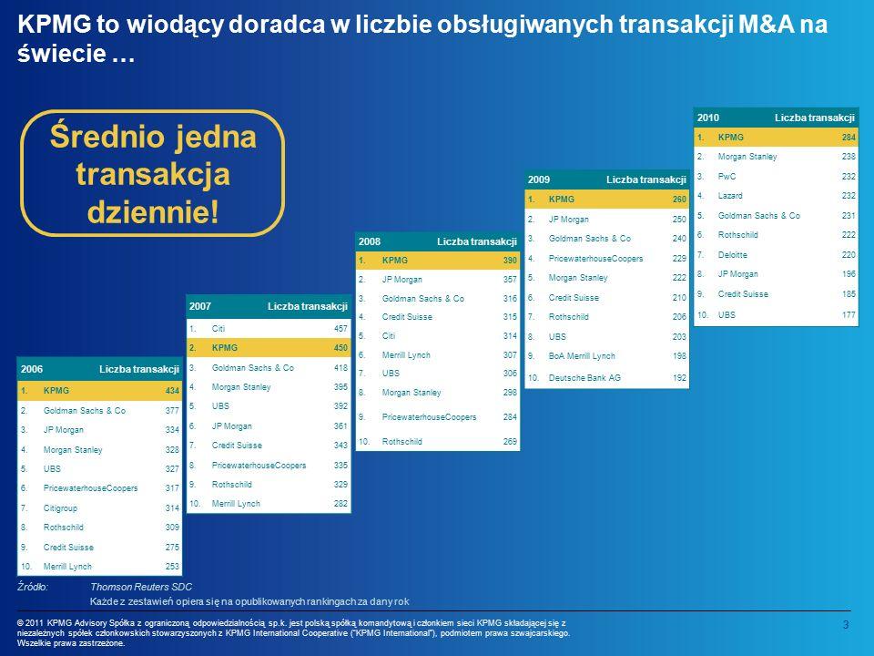 4 © 2011 KPMG Advisory Spółka z ograniczoną odpowiedzialnością sp.k.