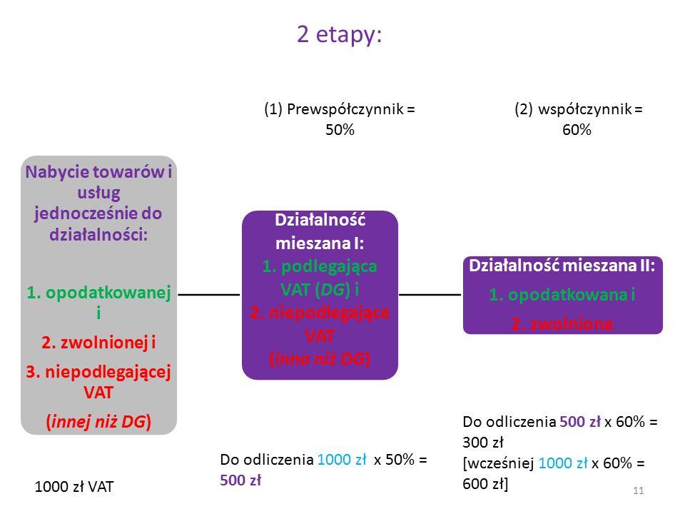 2 etapy: Nabycie towarów i usług jednocześnie do działalności: 1. opodatkowanej i 2. zwolnionej i 3. niepodlegającej VAT (innej niż DG) Działalność mi