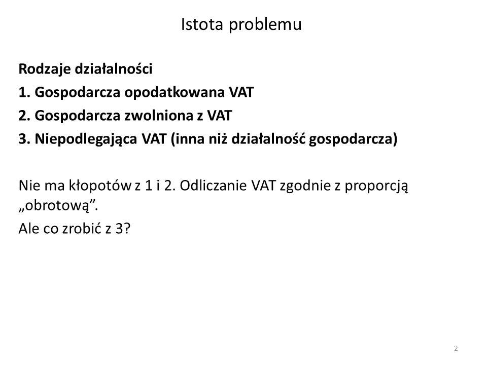 Istota problemu Rodzaje działalności 1. Gospodarcza opodatkowana VAT 2. Gospodarcza zwolniona z VAT 3. Niepodlegająca VAT (inna niż działalność gospod
