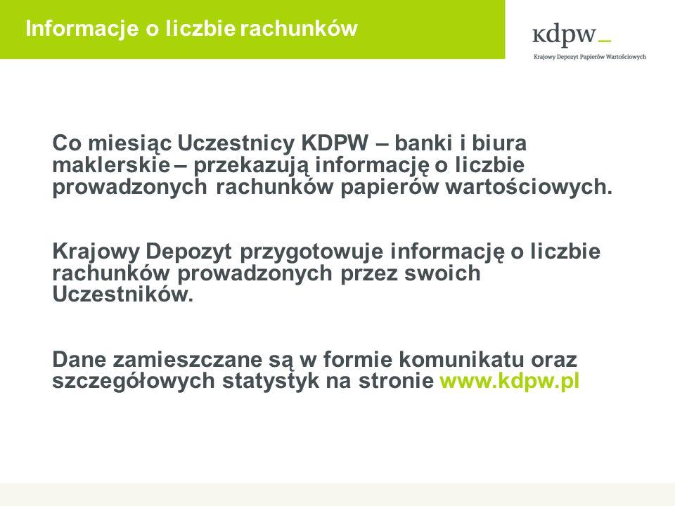 Informacje o liczbie rachunków Co miesiąc Uczestnicy KDPW – banki i biura maklerskie – przekazują informację o liczbie prowadzonych rachunków papierów