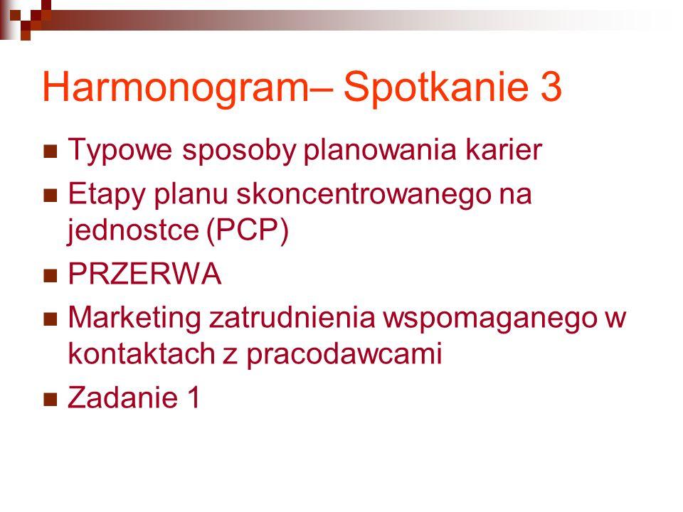 Harmonogram– Spotkanie 3 Typowe sposoby planowania karier Etapy planu skoncentrowanego na jednostce (PCP) PRZERWA Marketing zatrudnienia wspomaganego w kontaktach z pracodawcami Zadanie 1