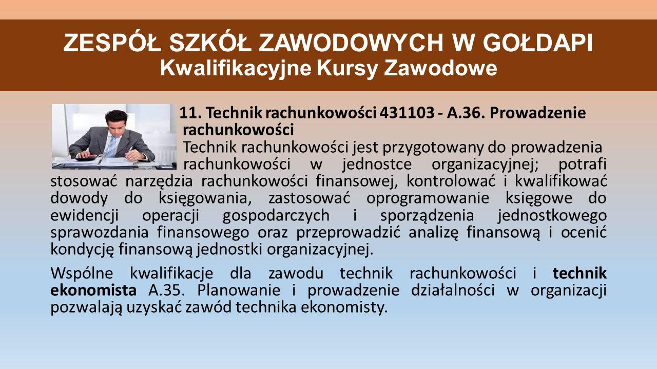 ZESPÓŁ SZKÓŁ ZAWODOWYCH W GOŁDAPI Kwalifikacyjne Kursy Zawodowe 11.