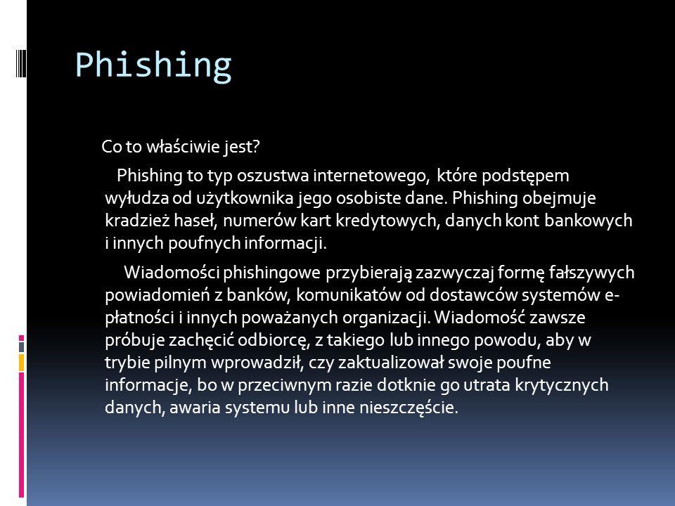 Phishing Co to właściwie jest.