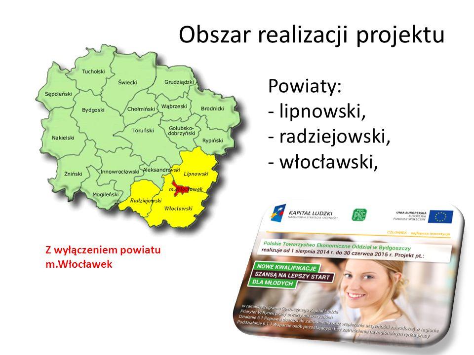 Obszar realizacji projektu Powiaty: - lipnowski, - radziejowski, - włocławski, Z wyłączeniem powiatu m.Włocławek