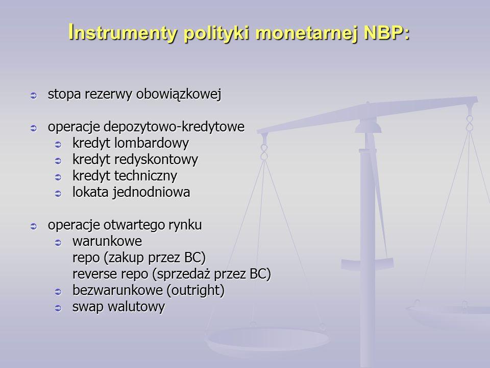 I nstrumenty polityki monetarnej NBP:  stopa rezerwy obowiązkowej  operacje depozytowo-kredytowe  kredyt lombardowy  kredyt redyskontowy  kredyt techniczny  lokata jednodniowa  operacje otwartego rynku  warunkowe repo (zakup przez BC) reverse repo (sprzedaż przez BC)  bezwarunkowe (outright)  swap walutowy