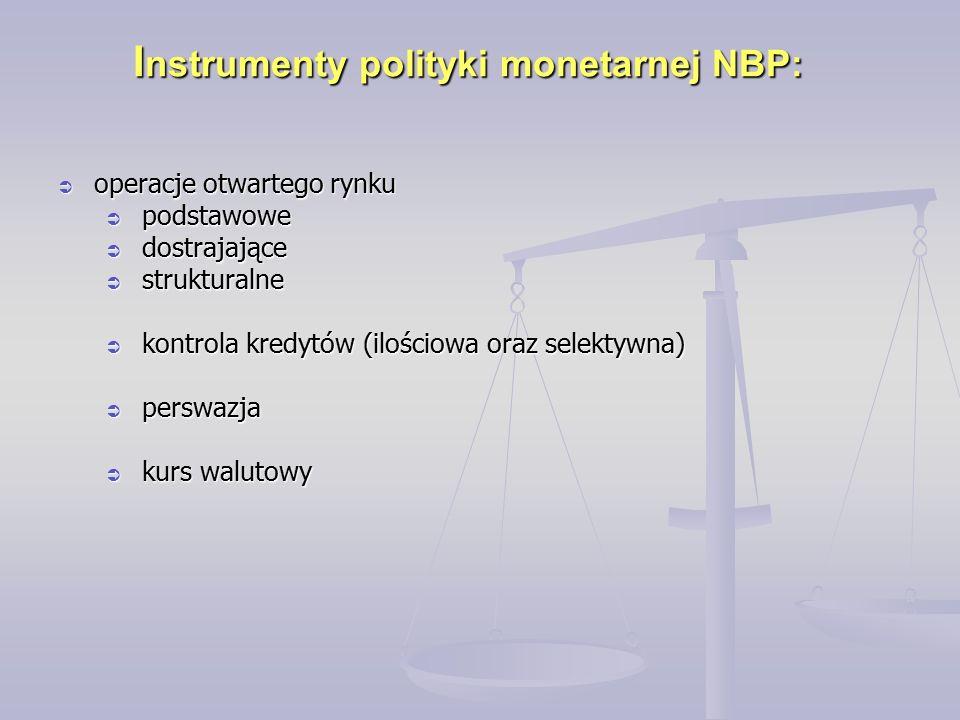 I nstrumenty polityki monetarnej NBP:  operacje otwartego rynku  podstawowe  dostrajające  strukturalne  kontrola kredytów (ilościowa oraz selektywna)  perswazja  kurs walutowy