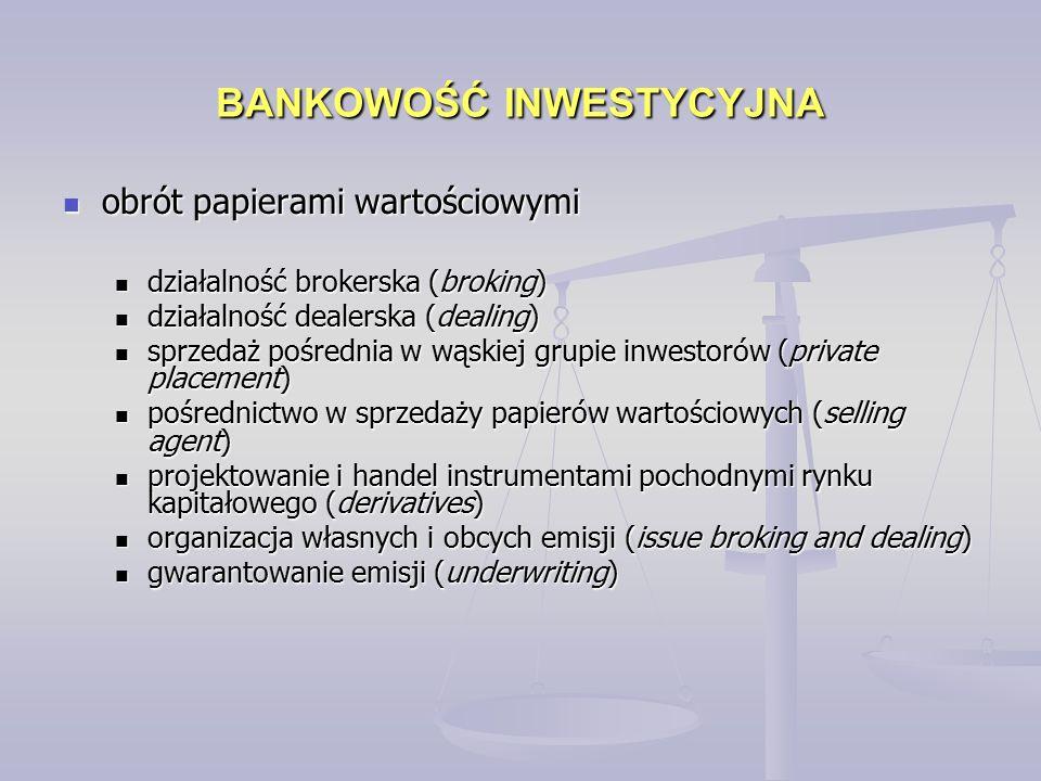 BANKOWOŚĆ INWESTYCYJNA obrót papierami wartościowymi obrót papierami wartościowymi działalność brokerska (broking) działalność brokerska (broking) działalność dealerska (dealing) działalność dealerska (dealing) sprzedaż pośrednia w wąskiej grupie inwestorów (private placement) sprzedaż pośrednia w wąskiej grupie inwestorów (private placement) pośrednictwo w sprzedaży papierów wartościowych (selling agent) pośrednictwo w sprzedaży papierów wartościowych (selling agent) projektowanie i handel instrumentami pochodnymi rynku kapitałowego (derivatives) projektowanie i handel instrumentami pochodnymi rynku kapitałowego (derivatives) organizacja własnych i obcych emisji (issue broking and dealing) organizacja własnych i obcych emisji (issue broking and dealing) gwarantowanie emisji (underwriting) gwarantowanie emisji (underwriting)
