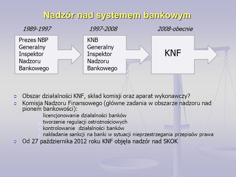 Nadzór nad systemem bankowym 1989-19971997-20082008-obecnie Prezes NBP Generalny Inspektor Nadzoru Bankowego KNB Generalny Inspektor Nadzoru Bankowego KNF  Obszar działalności KNF, skład komisji oraz aparat wykonawczy.