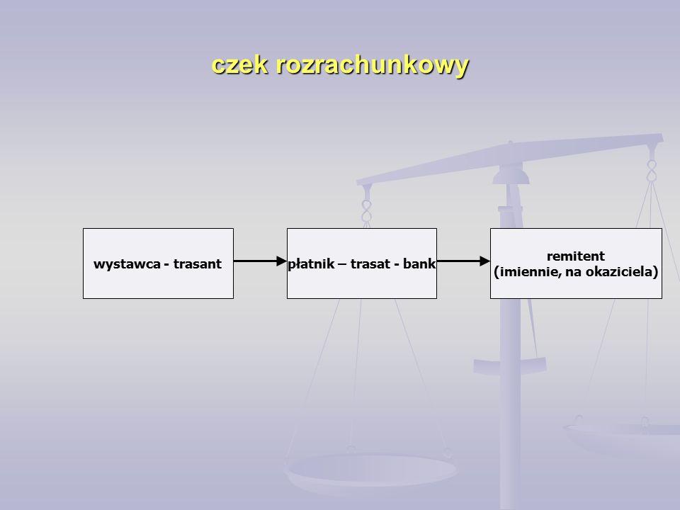 czek rozrachunkowy wystawca - trasantpłatnik – trasat - bank remitent (imiennie, na okaziciela)