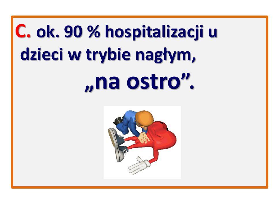 """C. ok. 90 % hospitalizacji u dzieci w trybie nagłym, """" na ostro ."""