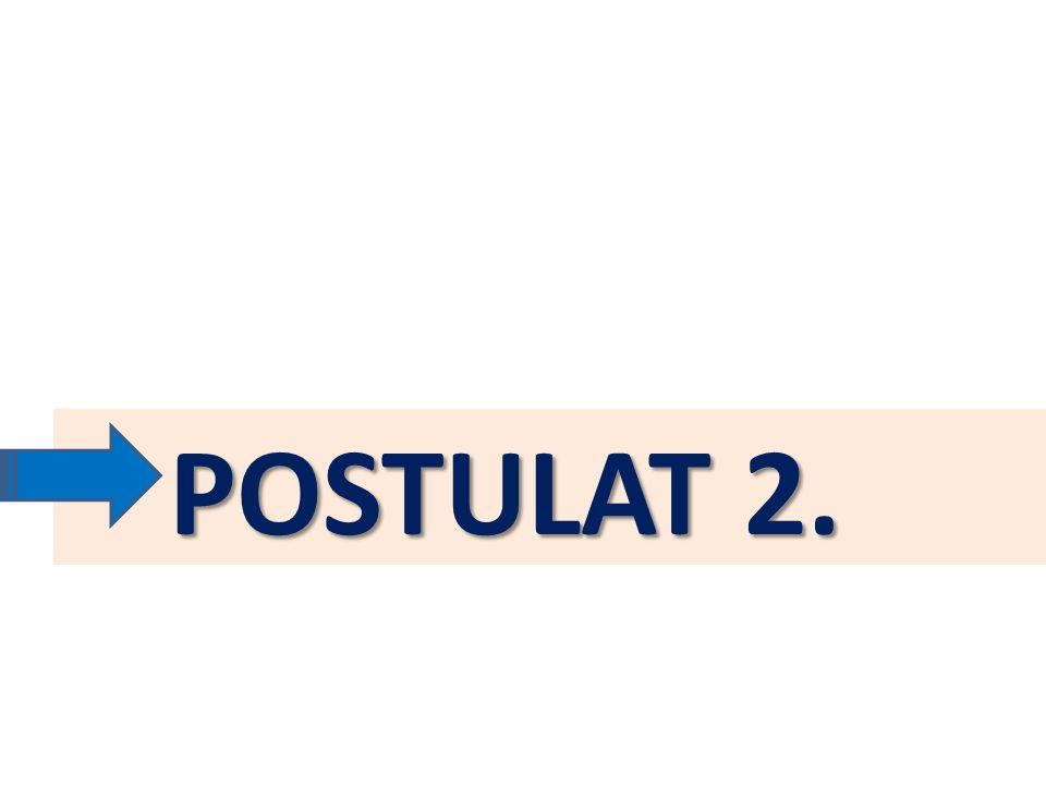POSTULAT 2.