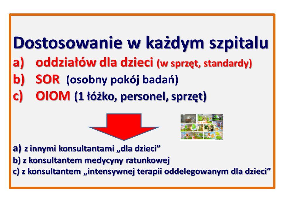 """Dostosowanie w każdym szpitalu a)oddziałów dla dzieci (w sprzęt, standardy) b)SOR b)SOR (osobny pokój badań) c)OIOM (1 łóżko, personel, sprzęt) a) z innymi konsultantami """"dla dzieci b) z konsultantem medycyny ratunkowej c) z konsultantem """"intensywnej terapii oddelegowanym dla dzieci"""