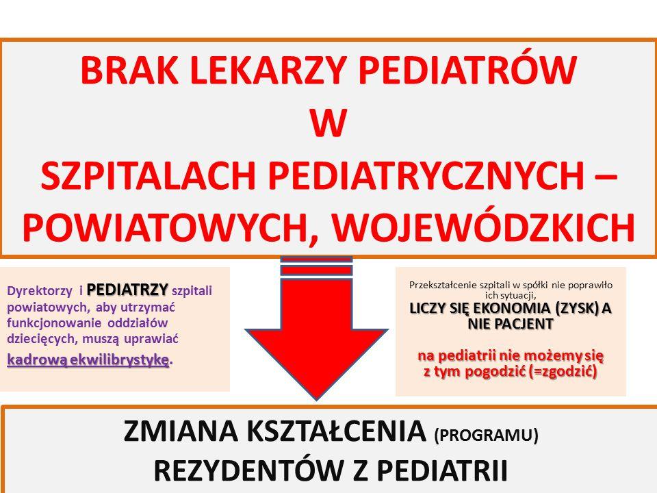 BRAK LEKARZY PEDIATRÓW W SZPITALACH PEDIATRYCZNYCH – POWIATOWYCH, WOJEWÓDZKICH ZMIANA KSZTAŁCENIA (PROGRAMU) REZYDENTÓW Z PEDIATRII PEDIATRZY Dyrektorzy i PEDIATRZY szpitali powiatowych, aby utrzymać funkcjonowanie oddziałów dziecięcych, muszą uprawiać kadrową ekwilibrystykę kadrową ekwilibrystykę.